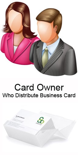 card-owner